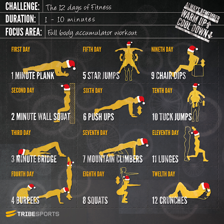 TribeSports Challenge